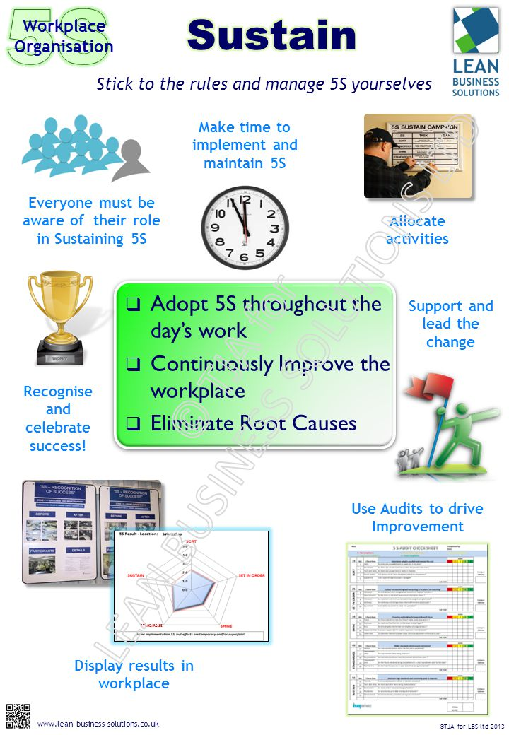  Adopt 5S throughout the day's work  Continuously Improve the workplace  Eliminate Root Causes Stick to the rules and manage 5S yourselves Workplace Organisation Make time to implement and maintain 5S Everyone must be aware of their role in Sustaining 5S Support and lead the change Allocate activities Recognise and celebrate success.