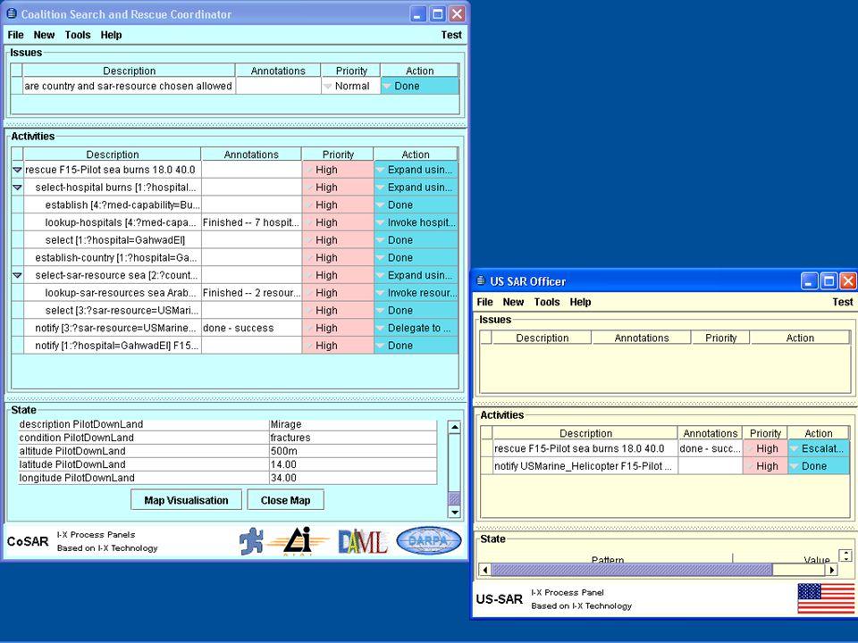 I-X Process Panels