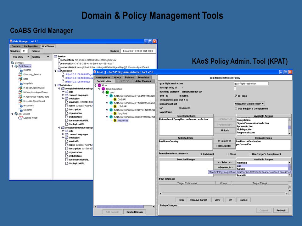 CoABS Grid Manager KAoS Policy Admin. Tool (KPAT) Domain & Policy Management Tools