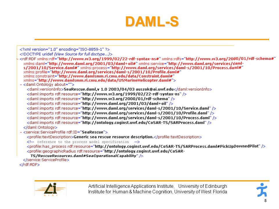 KAoS DAML Policy Fragment <RDFNsId1:NegAuthorizationPolicy rdf:ID= policy-6ef00f45-00f4-0000-8000-0000deadbeef RDFNsId1:hasName= CoSAR-TS1 RDFNsId1:hasPriority= 1 RDFNsId1:hasUpdateTimeStamp= 1049833307991 >