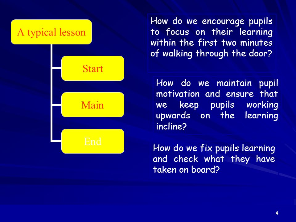5 A typical lesson Engaging Pupils Maintaining Pupil Engagement Building in Challenge Consolidating/checking the learning.