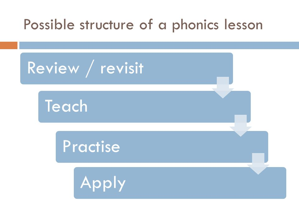 Possible structure of a phonics lesson Review / revisitTeachPractiseApply