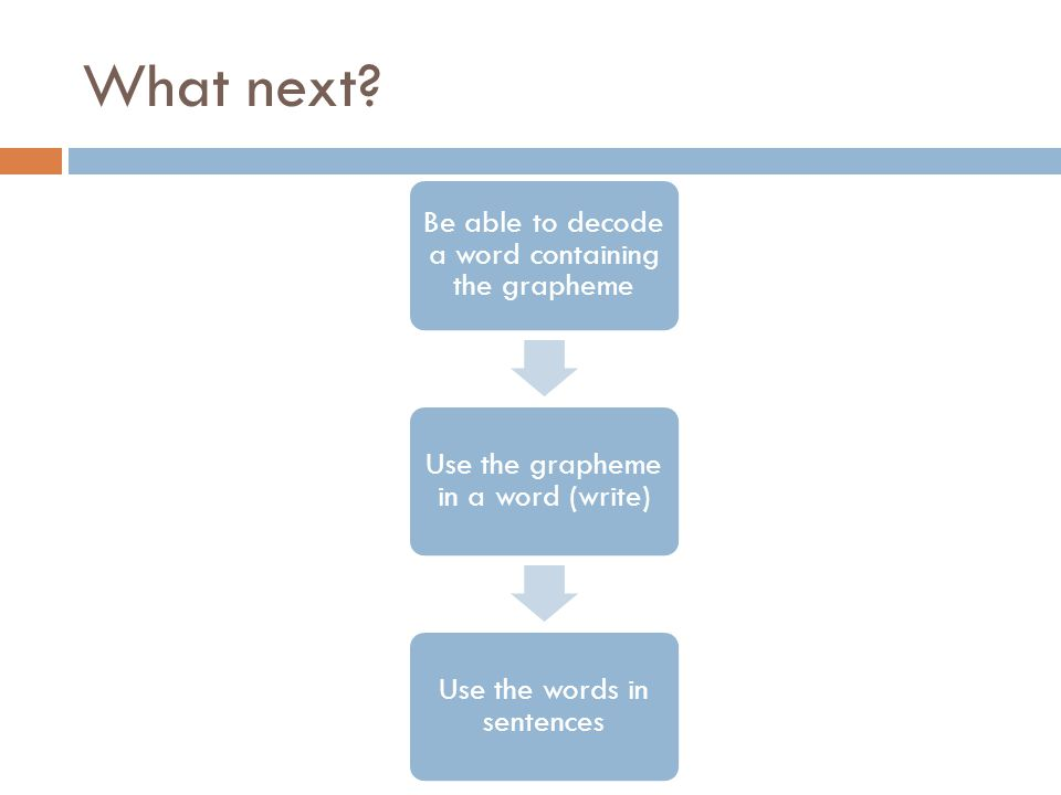 What next? Be able to decode a word containing the grapheme Use the grapheme in a word (write) Use the words in sentences