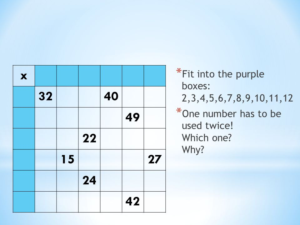 x 3240 49 22 1527 24 42 * Fit into the purple boxes: 2,3,4,5,6,7,8,9,10,11,12 * One number has to be used twice! Which one? Why?