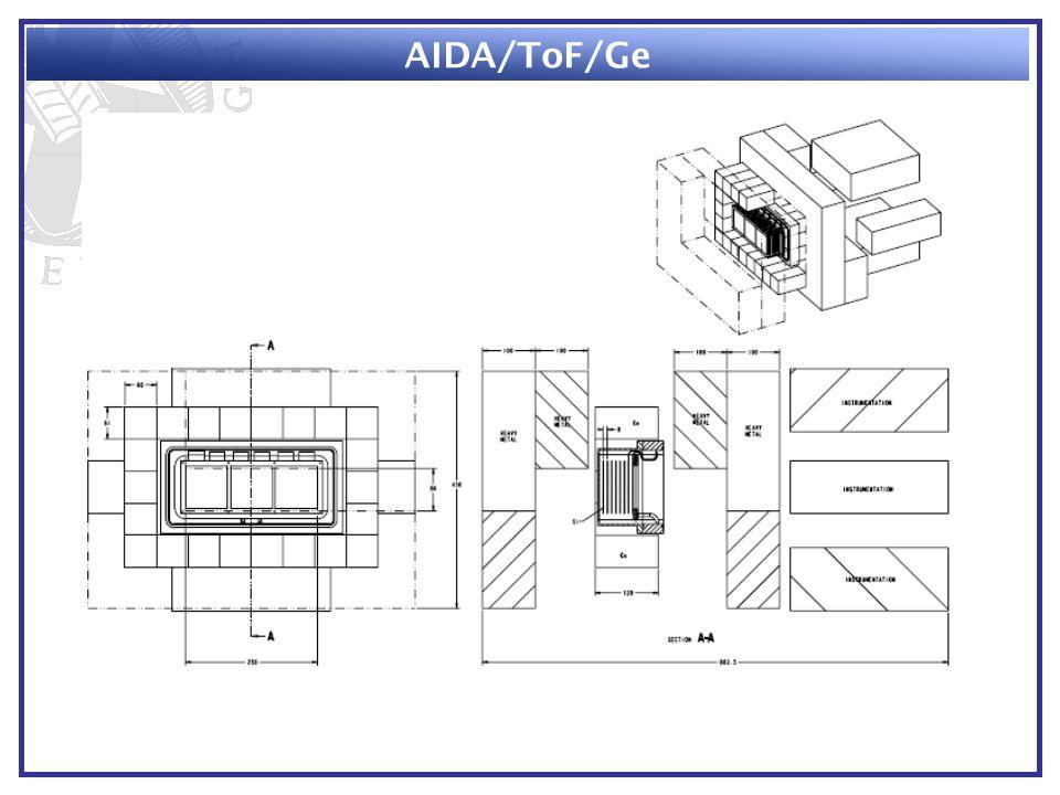 AIDA/ToF/Ge