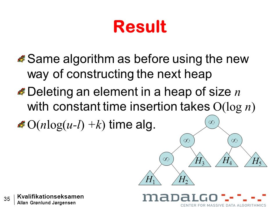 Kvalifikationseksamen Allan Grønlund Jørgensen 35 Result Same algorithm as before using the new way of constructing the next heap Deleting an element in a heap of size n with constant time insertion takes O(log n) O(nlog(u-l) +k) time alg.