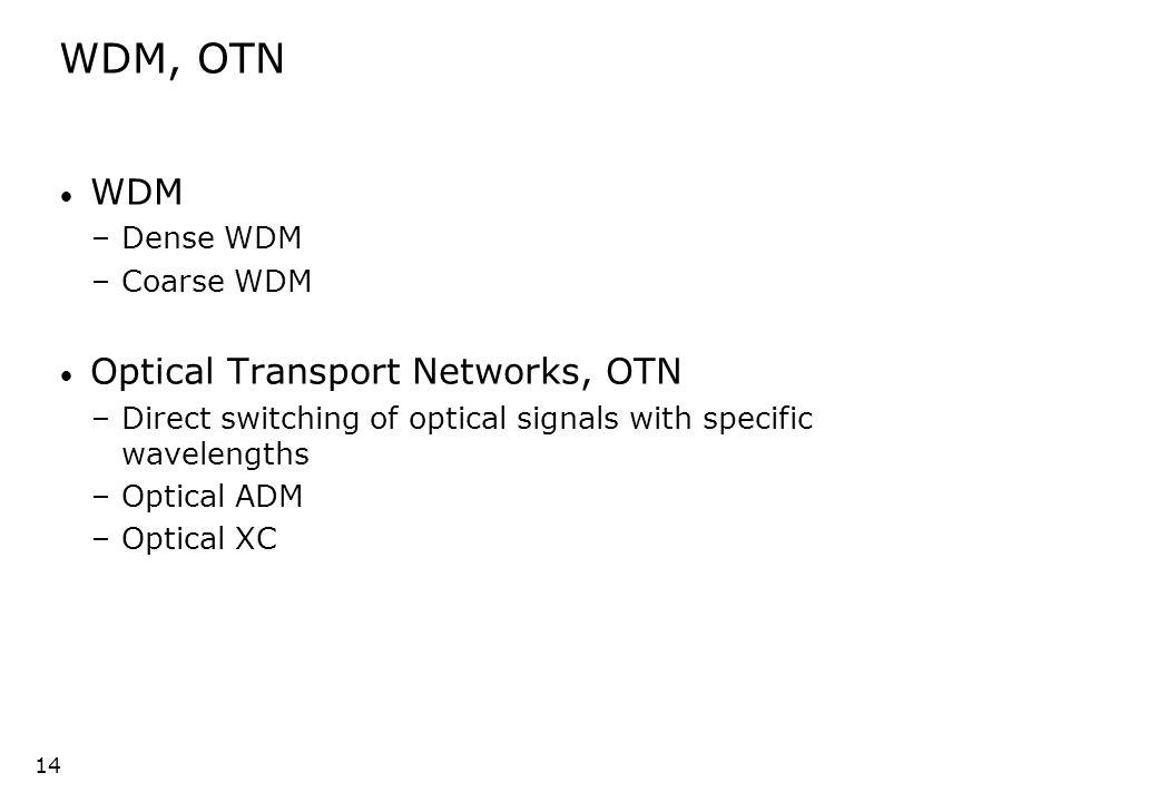 13 WDM network, 4 STM-N Rings