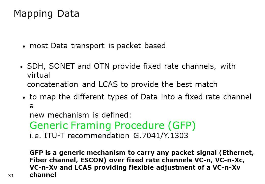 30 Virtual Concatenation C-12-5c C-12-12c C-12-46c C-3-2c C-3-4c C-3-8c C-4-6c C-4-7c SDH 92% 98% 100% 89% 95% C-4-64c100% Ethernet ATM ESCON Fibre Channel Fast Ethernet Gigabit Ethernet Data 10 Mbit/s 25 Mbit/s 200 Mbit/s 400 Mbit/s 800 Mbit/s 100 Mbit/s 1 Gbit/s 10 Gb Ethernet10 Gbit/s Efficiency Transport efficiencies 30