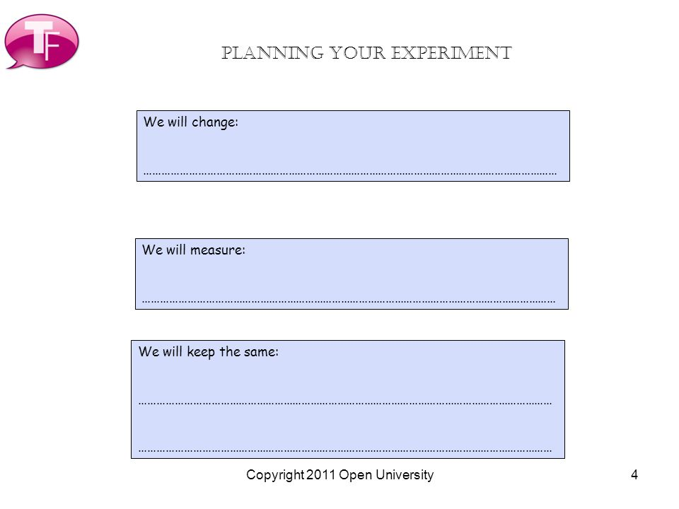 4 Planning your experiment We will change: ………………………………………………………………………………………………………………………… We will measure: ………………………………………………………………………………………………………………………… We will keep the same: ………………………………………………………………………………………………………………………… Copyright 2011 Open University