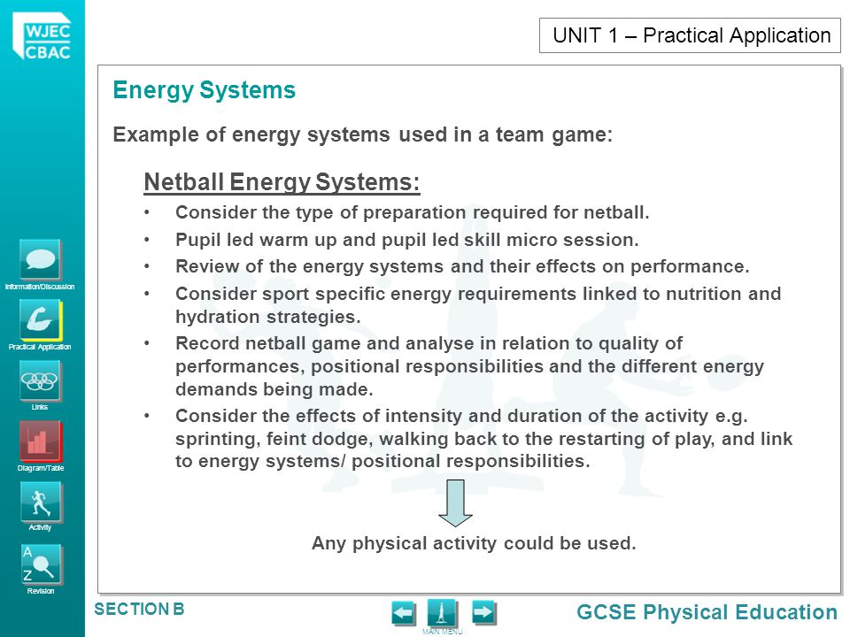 Information/Discussion Practical Application Links Diagram/Table Activity Revision GCSE Physical Education Energy Systems MAIN MENU SECTION B Netball