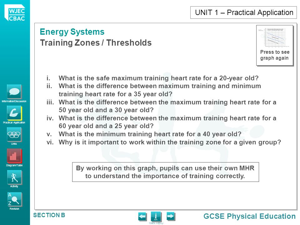 Information/Discussion Practical Application Links Diagram/Table Activity Revision GCSE Physical Education Energy Systems MAIN MENU SECTION B Training