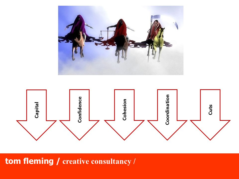 Four main rationales for intervention 1.Formal education – connecting to industry, building progression routes, skills to succeed 2.Informal education – work-related learning, secondary school level, Arts-led 3.Overcoming barriers – diversity, regeneration, educational attainment, background 4.Growth driven –job creation, tackling unemployment