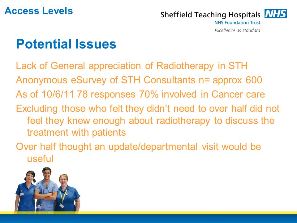 Lack of General appreciation of Radiotherapy in STH Anonymous eSurvey of STH Consultants n= approx 600 As of 10/6/11 78 responses 70% involved in Cancer care Excluding those who felt they didn't need to over half did not feel they knew enough about radiotherapy to discuss the treatment with patients Over half thought an update/departmental visit would be useful Potential Issues Access Levels