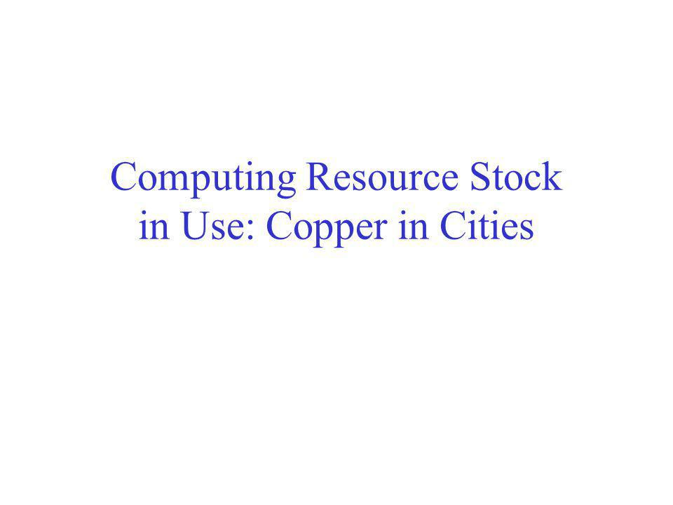 Computing Resource Stock in Use: Copper in Cities