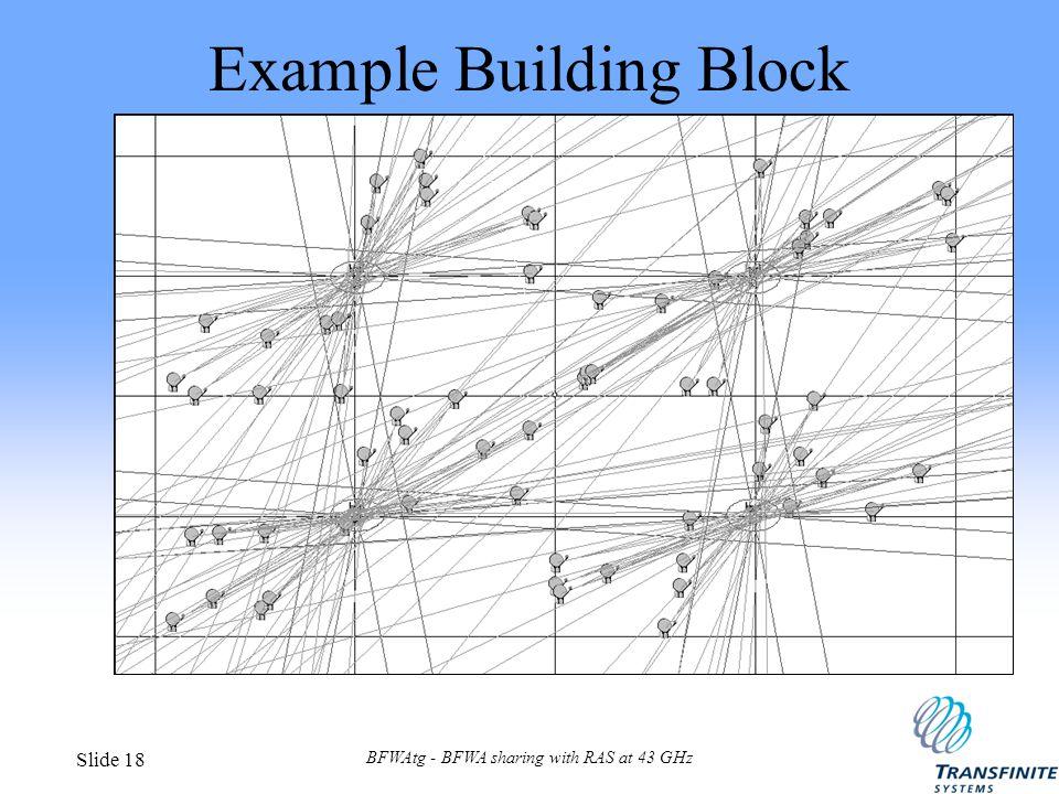 BFWAtg - BFWA sharing with RAS at 43 GHz Slide 18 Example Building Block