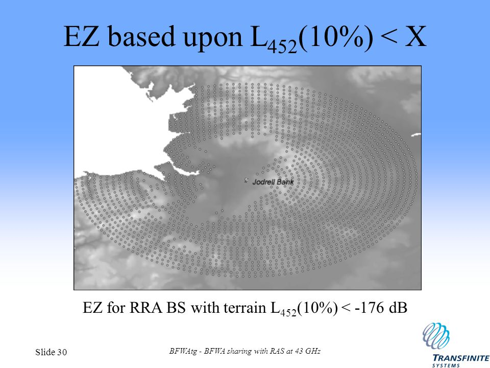 BFWAtg - BFWA sharing with RAS at 43 GHz Slide 30 EZ for RRA BS with terrain L 452 (10%) < -176 dB EZ based upon L 452 (10%) < X
