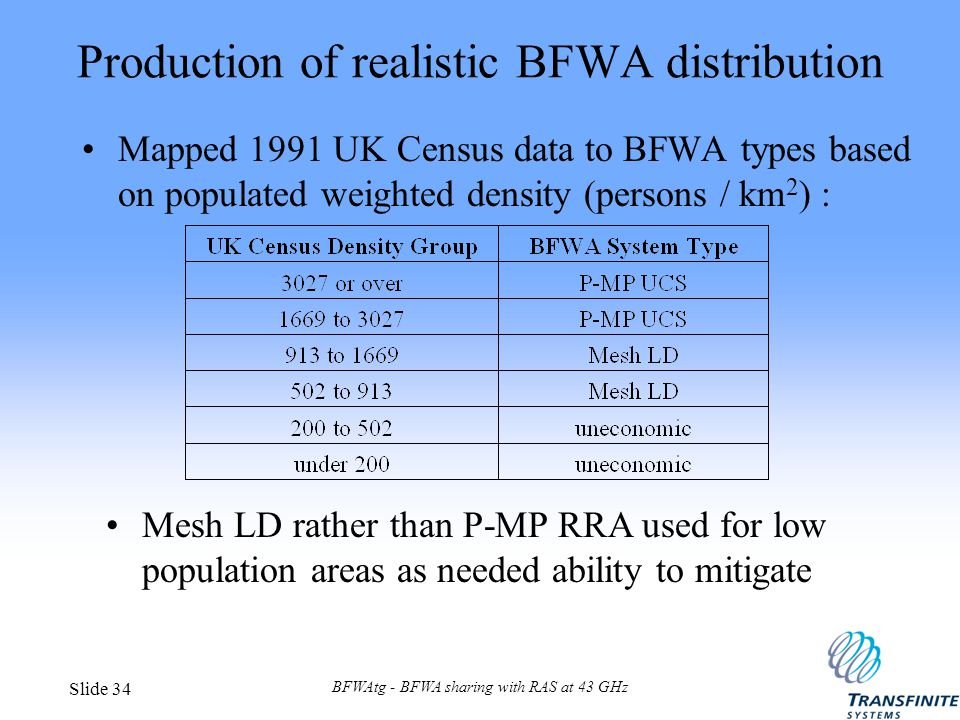 BFWAtg - BFWA sharing with RAS at 43 GHz Slide 34 Production of realistic BFWA distribution Mapped 1991 UK Census data to BFWA types based on populated weighted density (persons / km 2 ) : Mesh LD rather than P-MP RRA used for low population areas as needed ability to mitigate