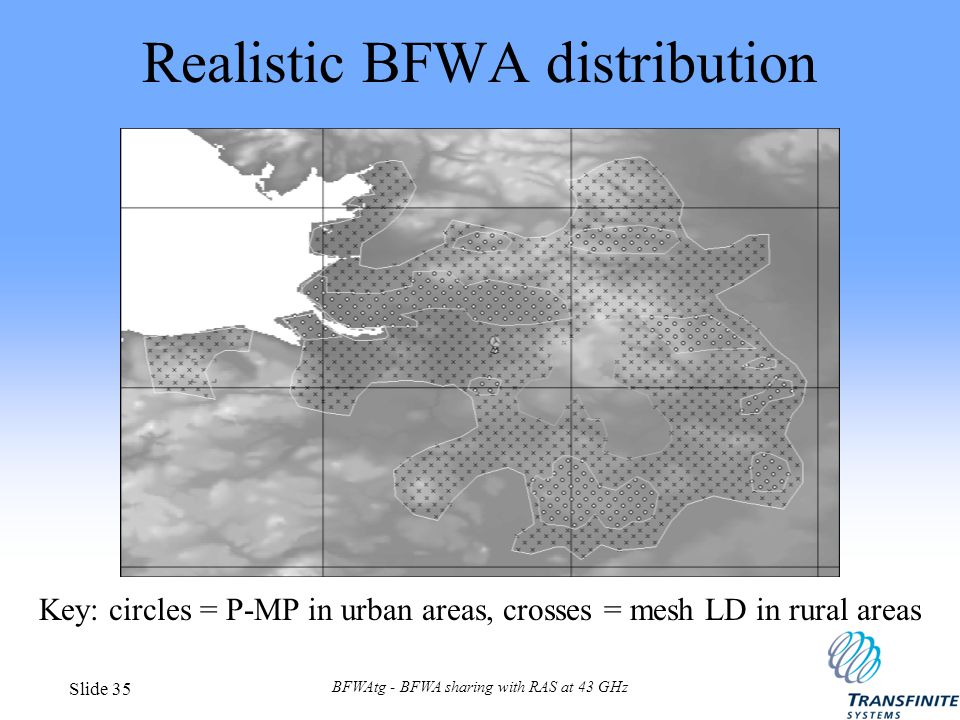 BFWAtg - BFWA sharing with RAS at 43 GHz Slide 35 Key: circles = P-MP in urban areas, crosses = mesh LD in rural areas Realistic BFWA distribution