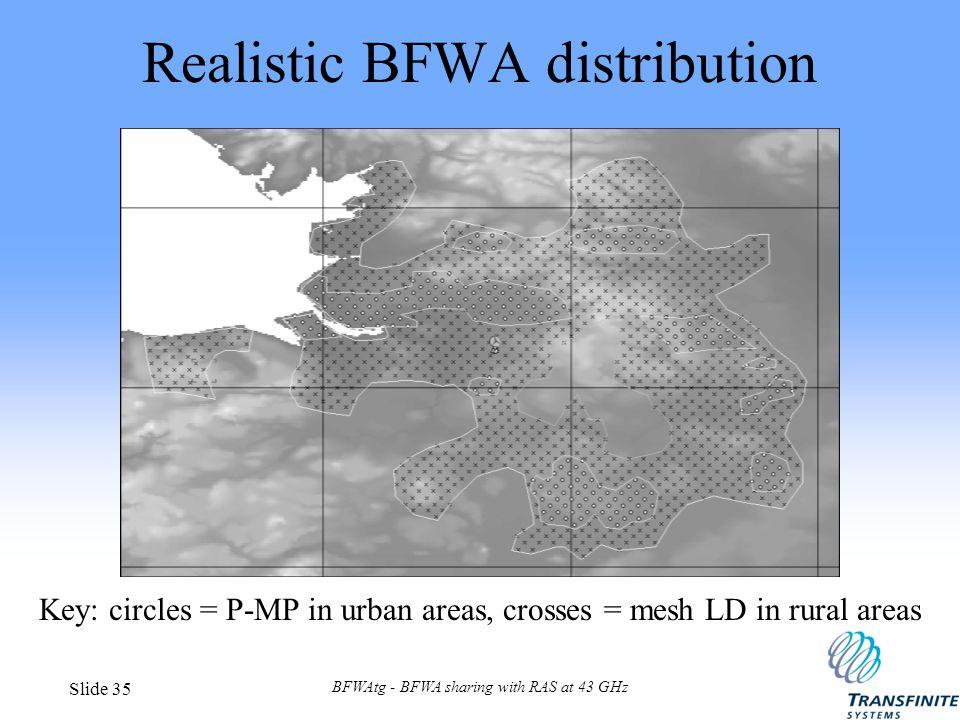 BFWAtg - BFWA sharing with RAS at 43 GHz Slide 35 Key: circles = P-MP in urban areas, crosses = mesh LD in rural areas Realistic BFWA distribution