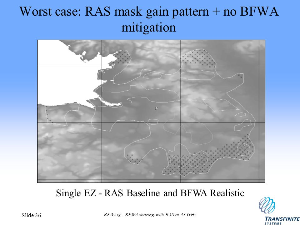 BFWAtg - BFWA sharing with RAS at 43 GHz Slide 36 Worst case: RAS mask gain pattern + no BFWA mitigation Single EZ - RAS Baseline and BFWA Realistic