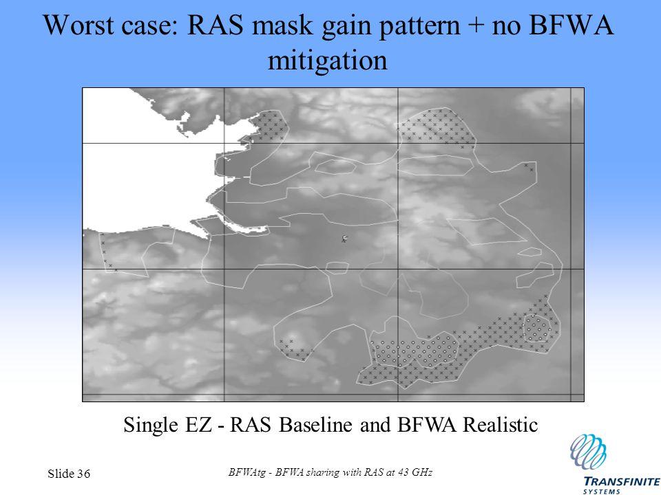 BFWAtg - BFWA sharing with RAS at 43 GHz Slide 36 Worst case: RAS mask gain pattern + no BFWA mitigation Single EZ - RAS Baseline and BFWA Realistic