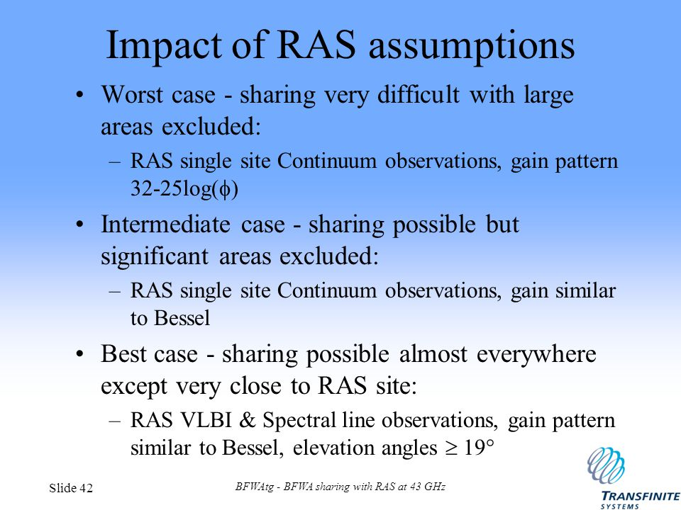BFWAtg - BFWA sharing with RAS at 43 GHz Slide 42 Impact of RAS assumptions Worst case - sharing very difficult with large areas excluded: –RAS single site Continuum observations, gain pattern 32-25log(  ) Intermediate case - sharing possible but significant areas excluded: –RAS single site Continuum observations, gain similar to Bessel Best case - sharing possible almost everywhere except very close to RAS site: –RAS VLBI & Spectral line observations, gain pattern similar to Bessel, elevation angles  19°