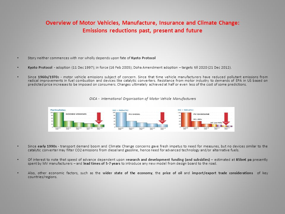 Overview of Motor Vehicles, Manufacture, Insurance and Climate Change: Emissions reductions past, present and future Story neither commences with nor wholly depends upon fate of Kyoto Protocol Kyoto Protocol - adoption (11 Dec 1997); in force (16 Feb 2005); Doha Amendment adoption – targets till 2020 (21 Dec 2012).