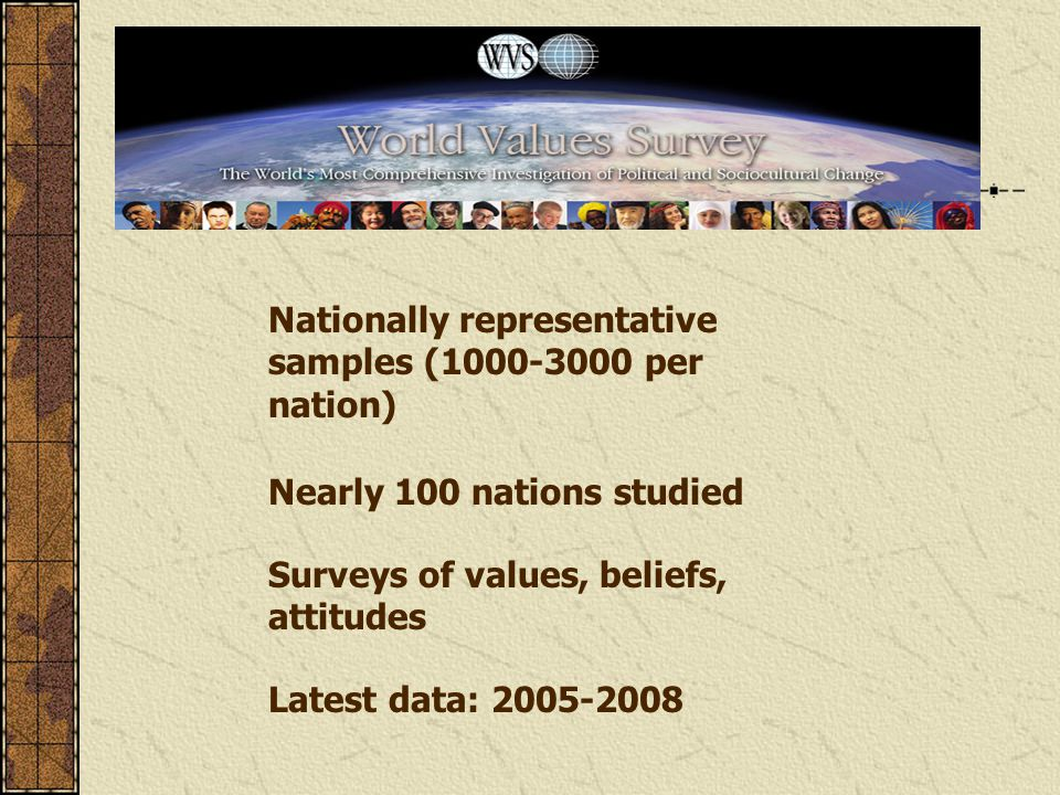 Nationally representative samples (1000-3000 per nation) Nearly 100 nations studied Surveys of values, beliefs, attitudes Latest data: 2005-2008