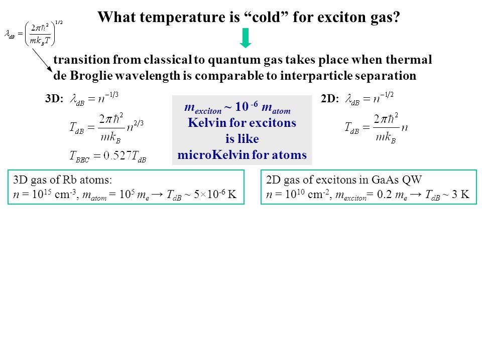 quantized atom vortices S.Inouye, S. Gupta, T. Rosenband, A.P.
