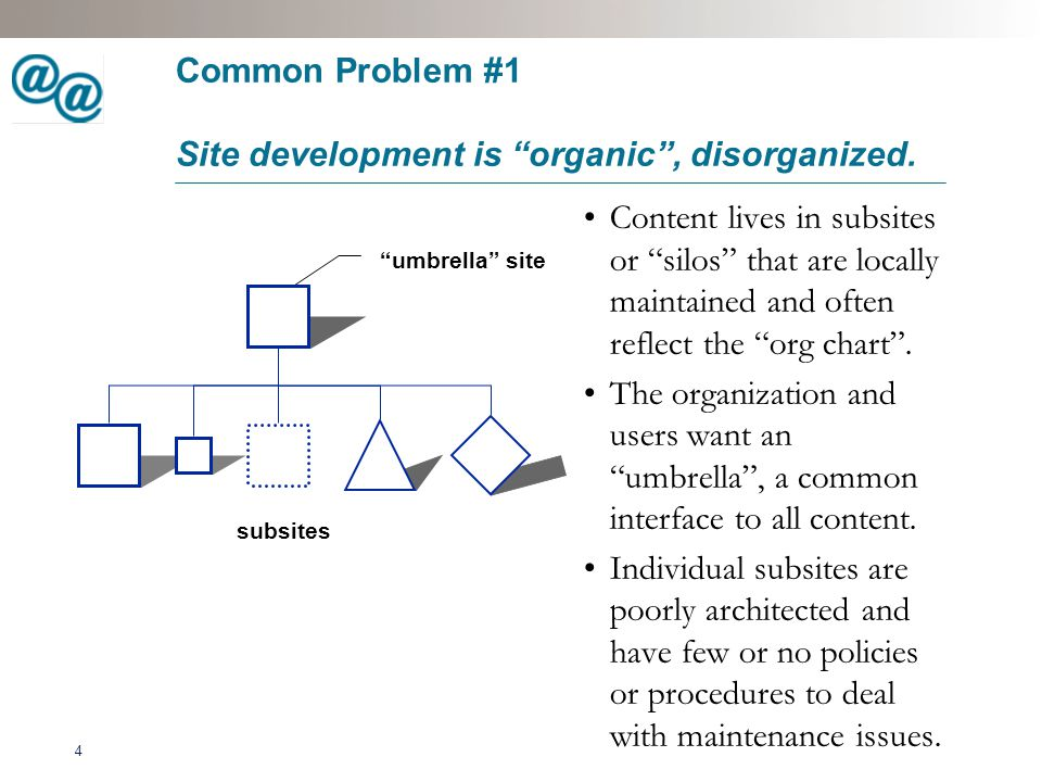 5 Common Problem #2 Site structure is an abstract concept.