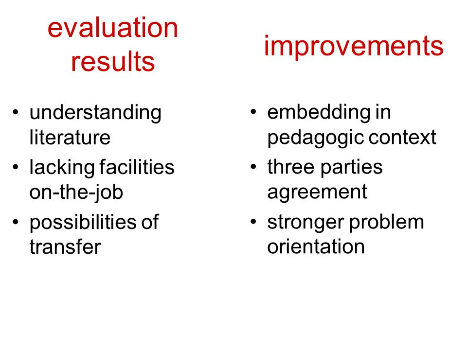 evaluation results understanding literature lacking facilities on-the-job possibilities of transfer improvements embedding in pedagogic context three parties agreement stronger problem orientation