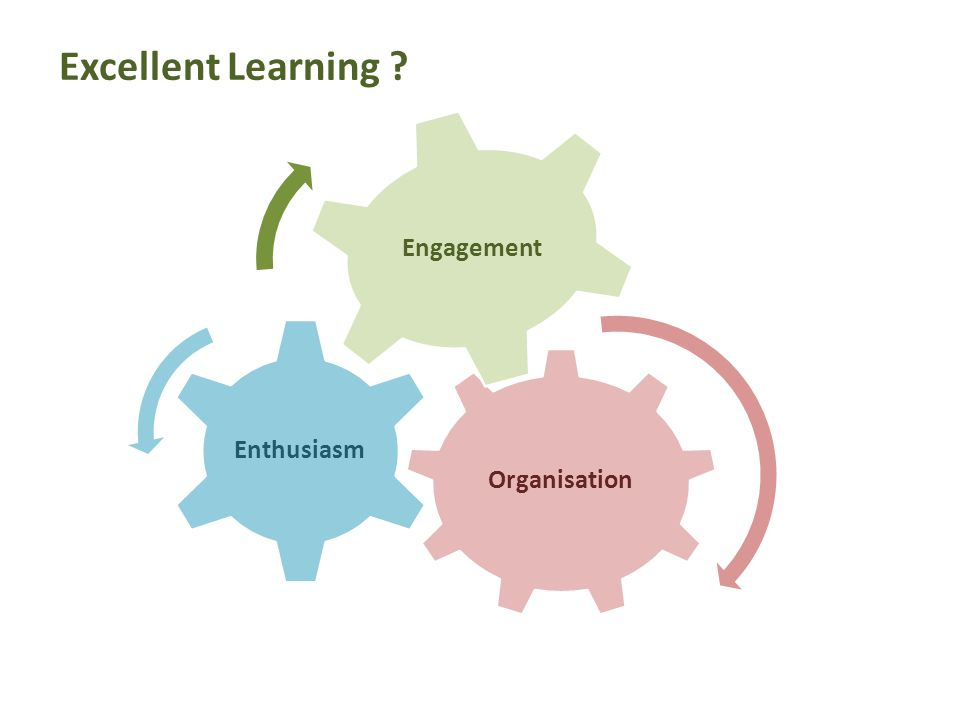 Organisation Enthusiasm Engagement Excellent Learning