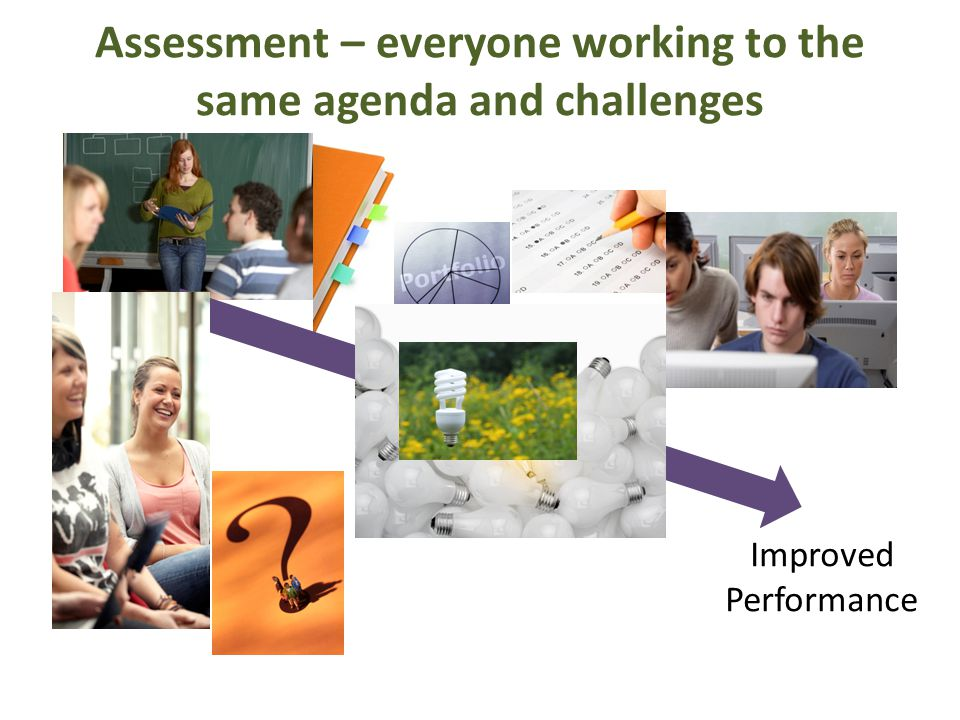 Assessment – everyone working to the same agenda and challenges Improved Performance