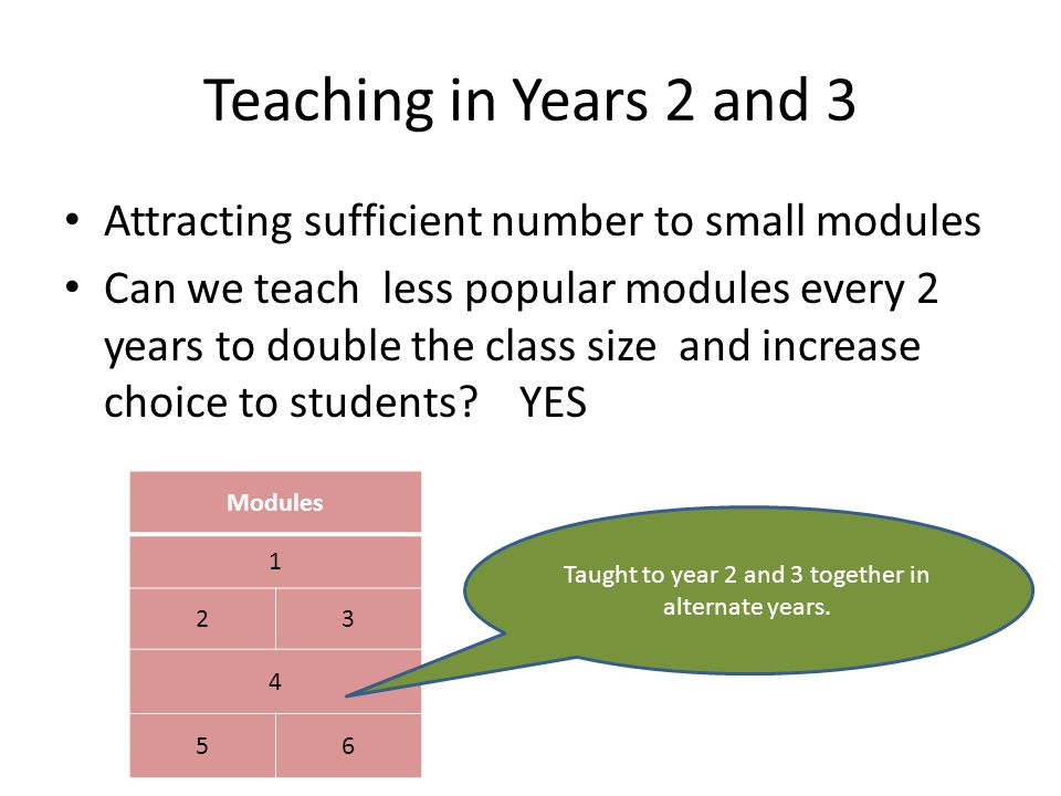 Teaching in Years 2 and 3 Attracting sufficient number to small modules Can we teach less popular modules every 2 years to double the class size and increase choice to students.
