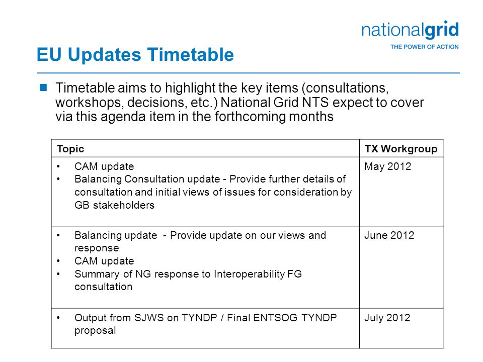 EU Updates Timetable  Timetable aims to highlight the key items (consultations, workshops, decisions, etc.) National Grid NTS expect to cover via this agenda item in the forthcoming months TopicTX Workgroup CAM update Balancing Consultation update - Provide further details of consultation and initial views of issues for consideration by GB stakeholders May 2012 Balancing update - Provide update on our views and response CAM update Summary of NG response to Interoperability FG consultation June 2012 Output from SJWS on TYNDP / Final ENTSOG TYNDP proposal July 2012