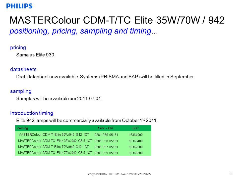 storybook CDM-T/TC Elite 35W/70W /930 - 20110722 11 pricing Same as Elite 930.