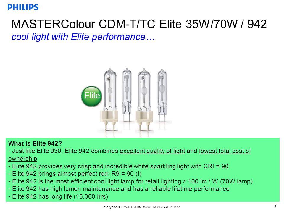storybook CDM-T/TC Elite 35W/70W /930 - 20110722 3 MASTERColour CDM-T/TC Elite 35W/70W / 942 cool light with Elite performance… Elite What is Elite 942.