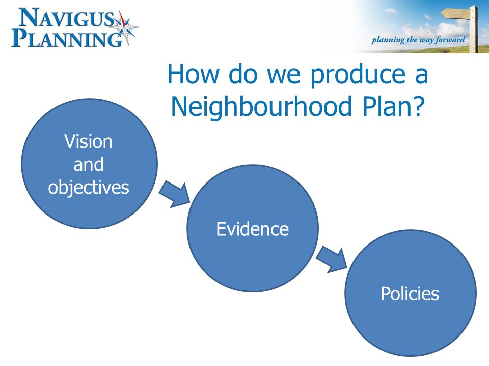 How do we produce a Neighbourhood Plan Vision and objectives Evidence Policies