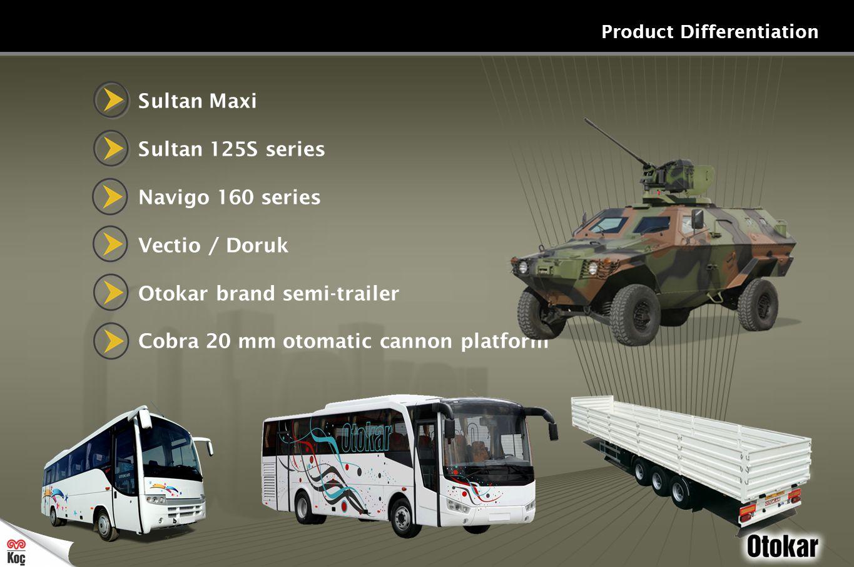 Sultan Maxi Sultan 125S series Navigo 160 series Vectio / Doruk Otokar brand semi-trailer Cobra 20 mm otomatic cannon platform Product Differentiation