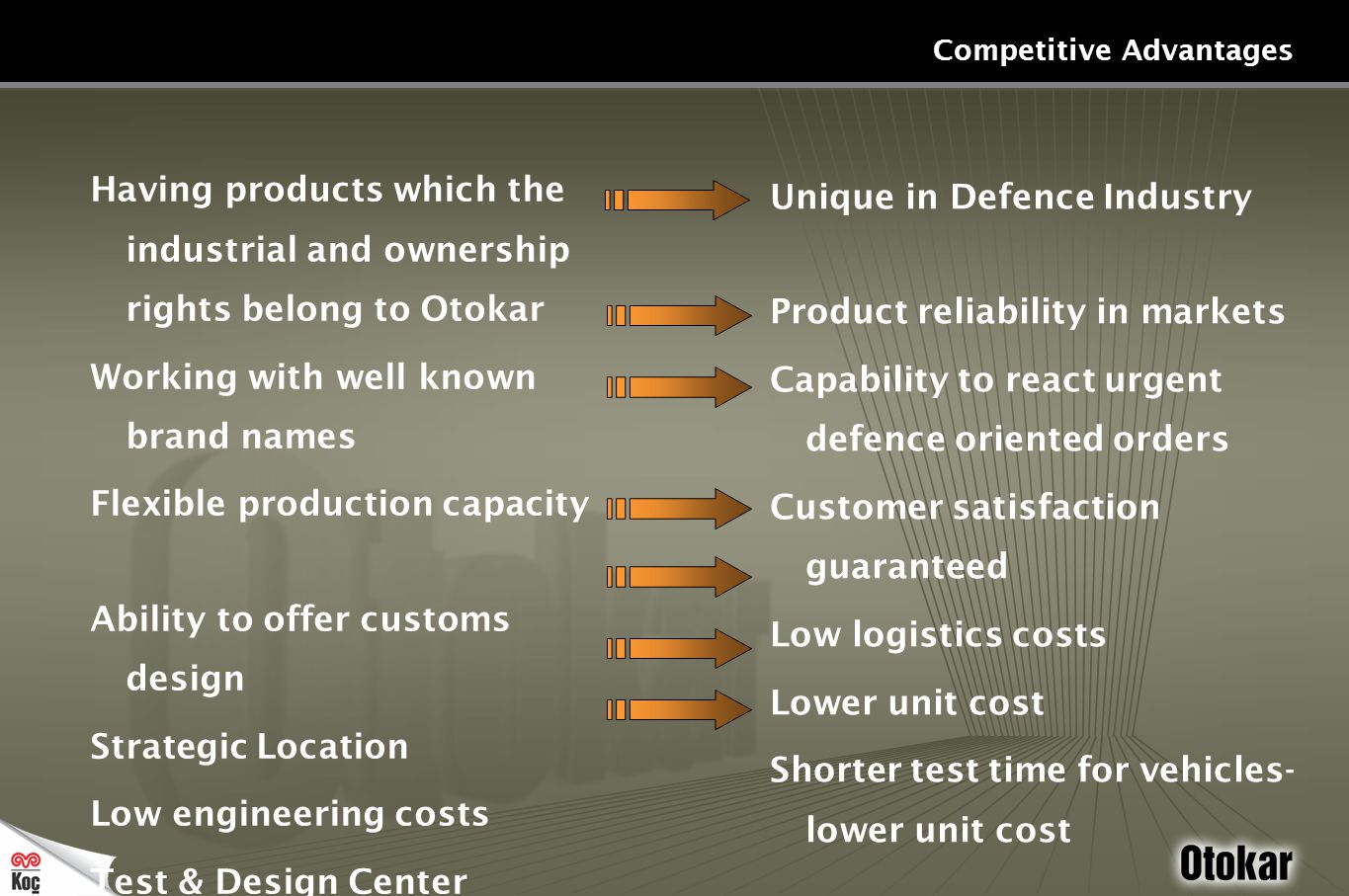 Having products which the industrial and ownership rights belong to Otokar Working with well known brand names Flexible production capacity Ability to offer customs design Strategic Location Low engineering costs Test & Design Center Unique in Defence Industry Product reliability in markets Capability to react urgent defence oriented orders Customer satisfaction guaranteed Low logistics costs Lower unit cost Shorter test time for vehicles- lower unit cost Competitive Advantages
