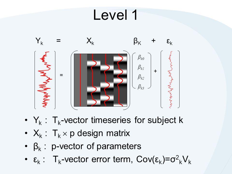 Level 1 Y k : T k -vector timeseries for subject k X k : T k  p design matrix β k : p-vector of parameters ε k : T k -vector error term, Cov(ε k )=σ 2 k V k = β k0 β k1 β k2 β k3 + Y k = X k β K + ε k