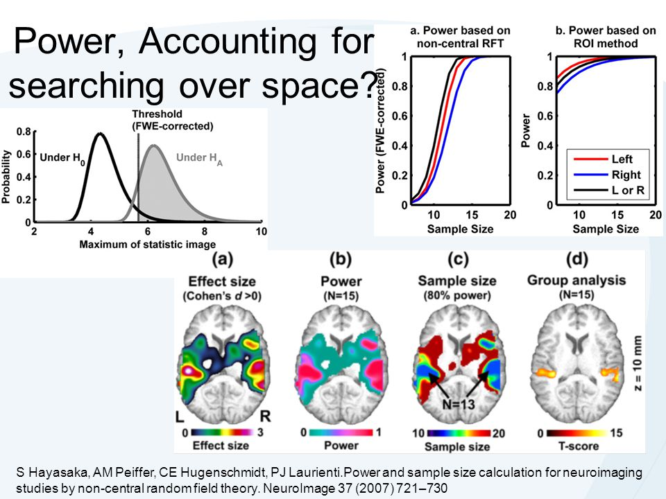 Power, Accounting for searching over space? S Hayasaka, AM Peiffer, CE Hugenschmidt, PJ Laurienti.Power and sample size calculation for neuroimaging s