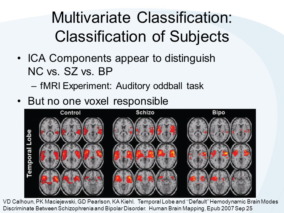 Multivariate Classification: Classification of Subjects ICA Components appear to distinguish NC vs. SZ vs. BP –fMRI Experiment: Auditory oddball task