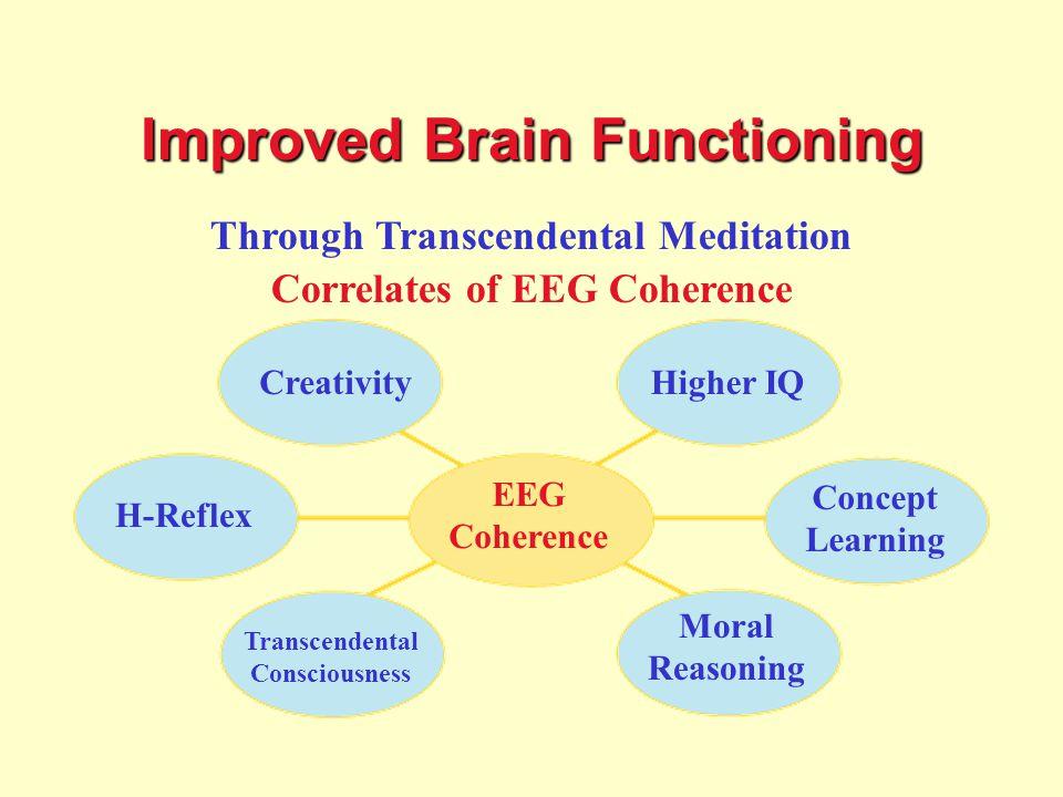 Consciousness also a field? Radiate Coherence Transcendental Meditation Program