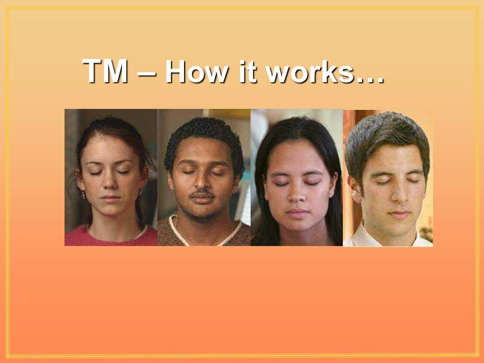TM – How it works…