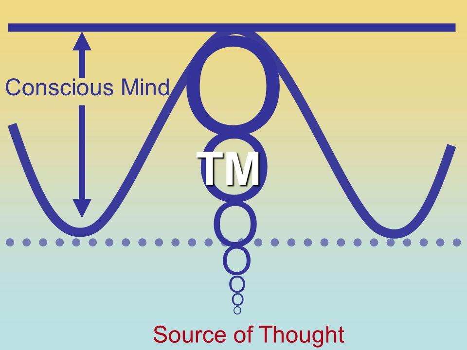 O O O O O O O Conscious Mind Source of Thought TM
