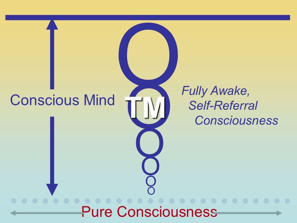O O O O O O Pure Consciousness Conscious Mind Fully Awake, Self-Referral Consciousness TM
