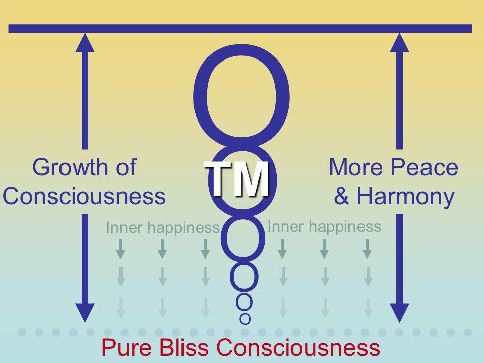 O O O Pure Bliss Consciousness Growth of Consciousness O O O More Peace & Harmony Inner happiness TM