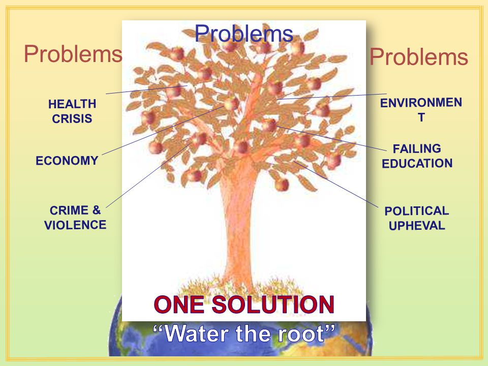 ENVIRONMEN T HEALTH CRISIS CRIME & VIOLENCE ECONOMY FAILING EDUCATION POLITICAL UPHEVAL Problems