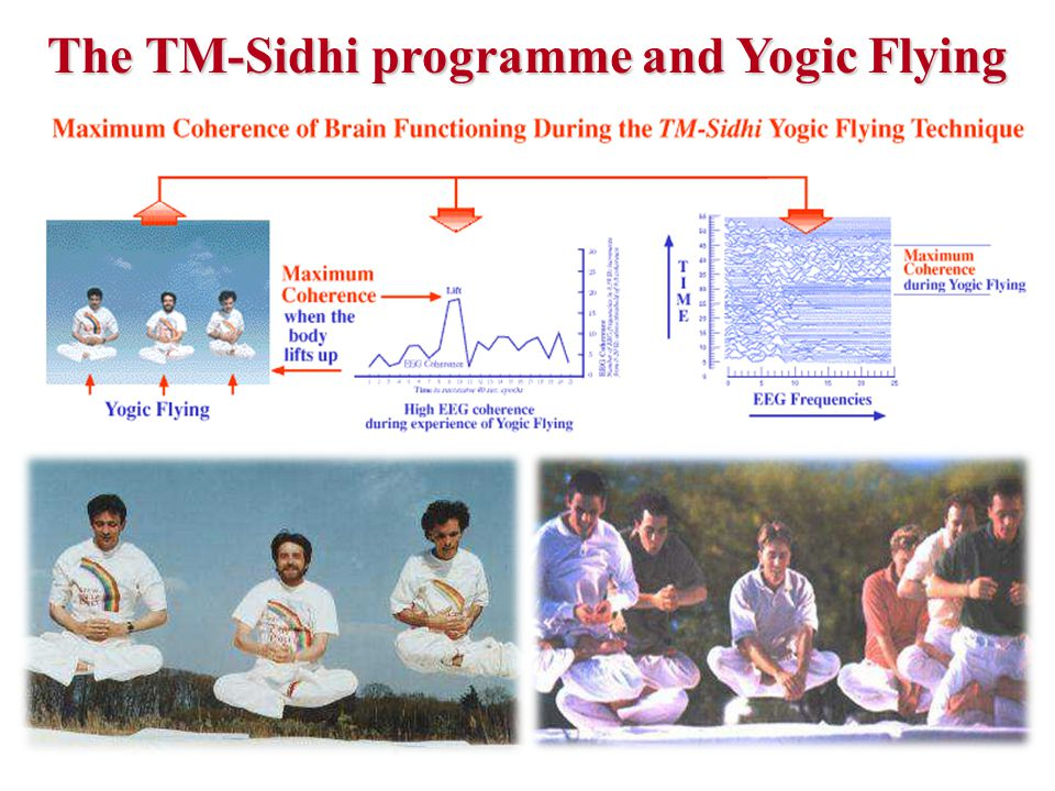 The TM-Sidhi programme and Yogic Flying